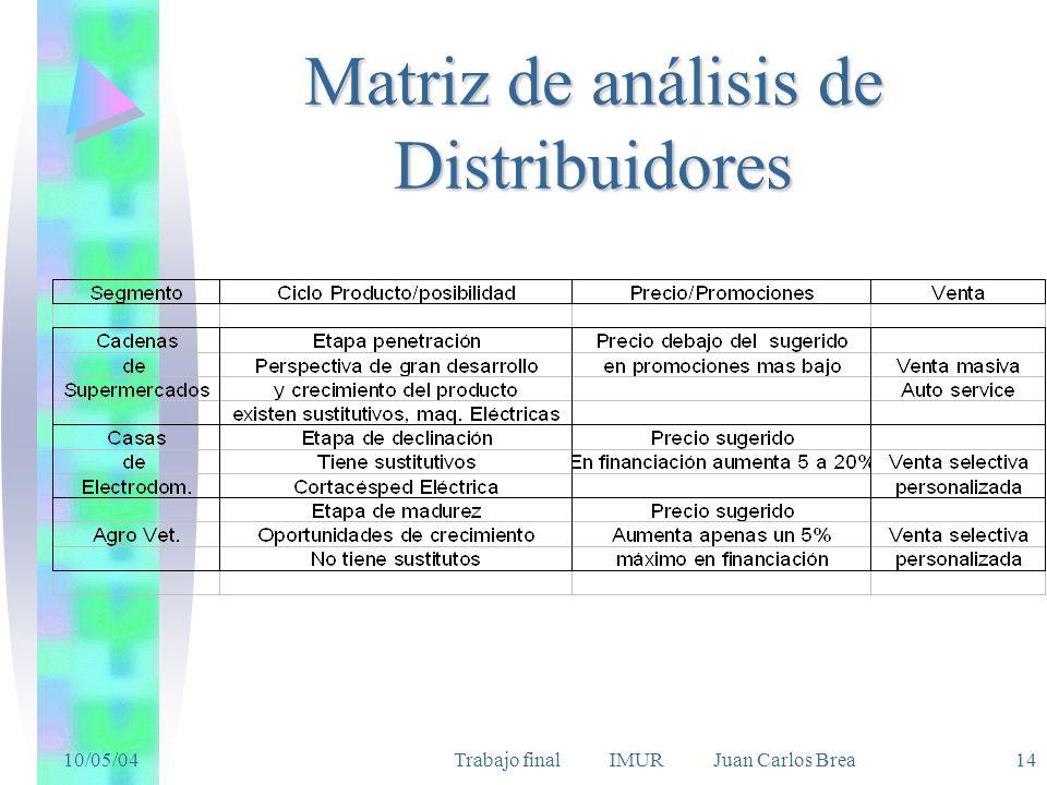 Matriz de análisis de Distribuidores