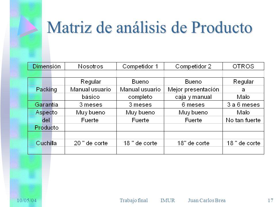 Matriz de análisis de Producto