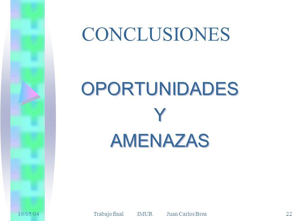 OPORTUNIDADES Y AMENAZAS