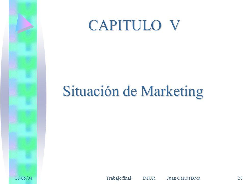 Situación de Marketing