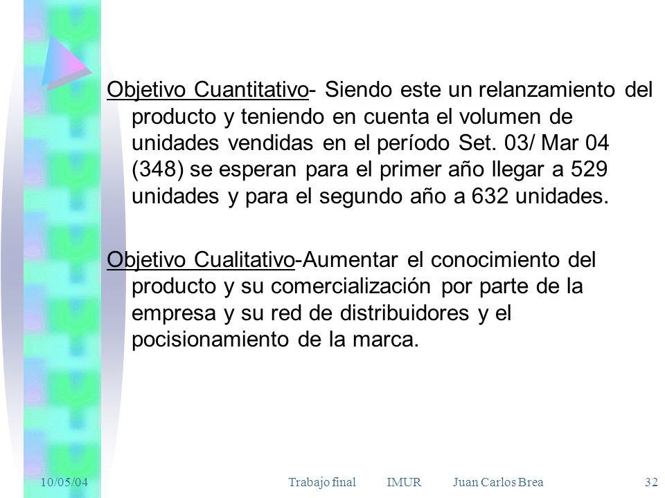 Trabajo final IMUR Juan Carlos Brea