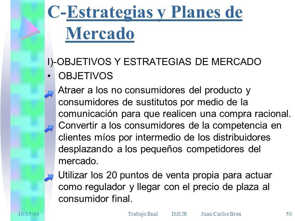 C-Estrategias y Planes de Mercado