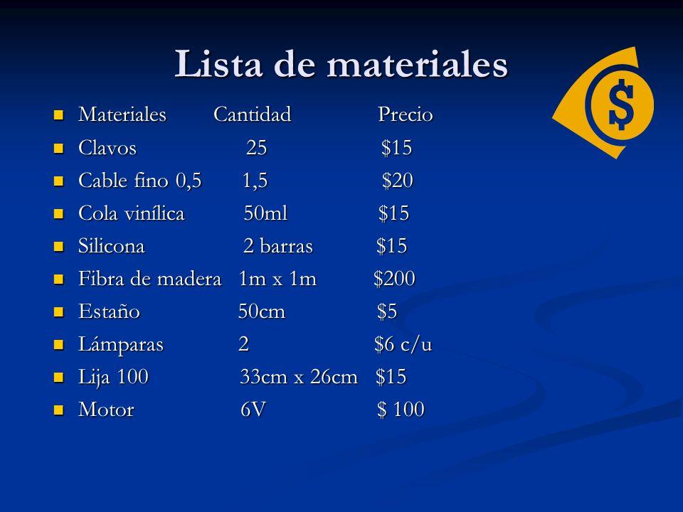 Lista de materiales Materiales Cantidad Precio Clavos 25 $15