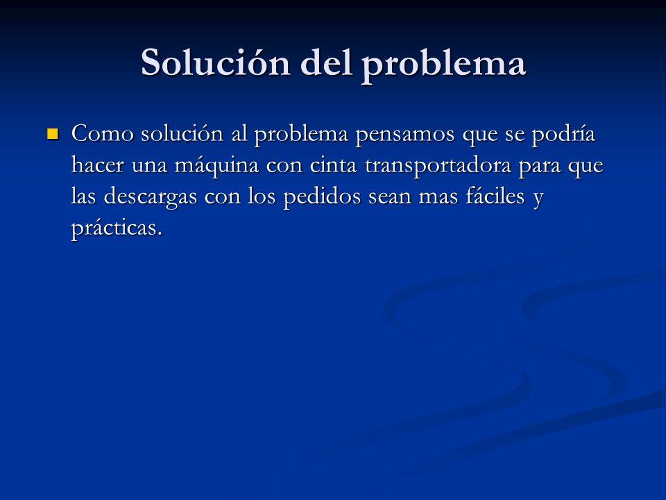 Solución del problema