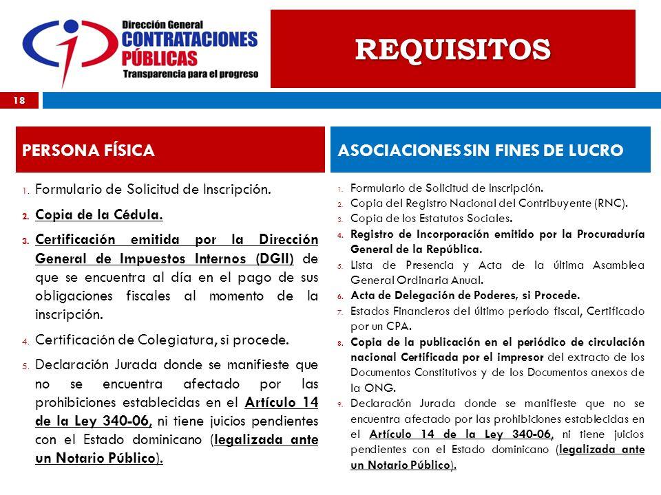 REQUISITOS PERSONA FÍSICA ASOCIACIONES SIN FINES DE LUCRO