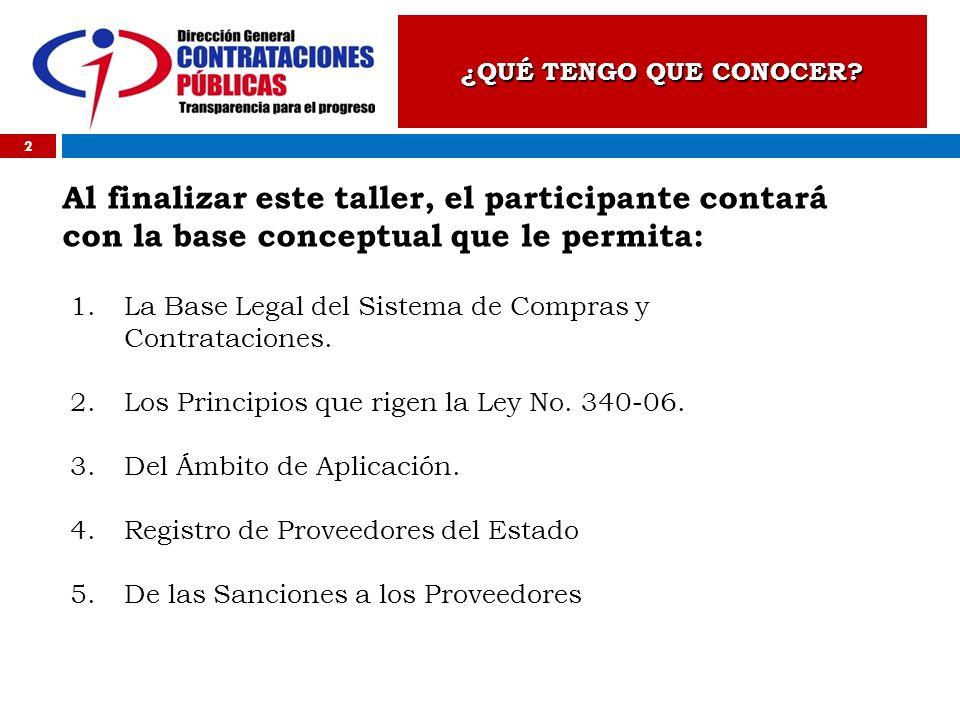 ¿QUÉ TENGO QUE CONOCER Al finalizar este taller, el participante contará con la base conceptual que le permita: