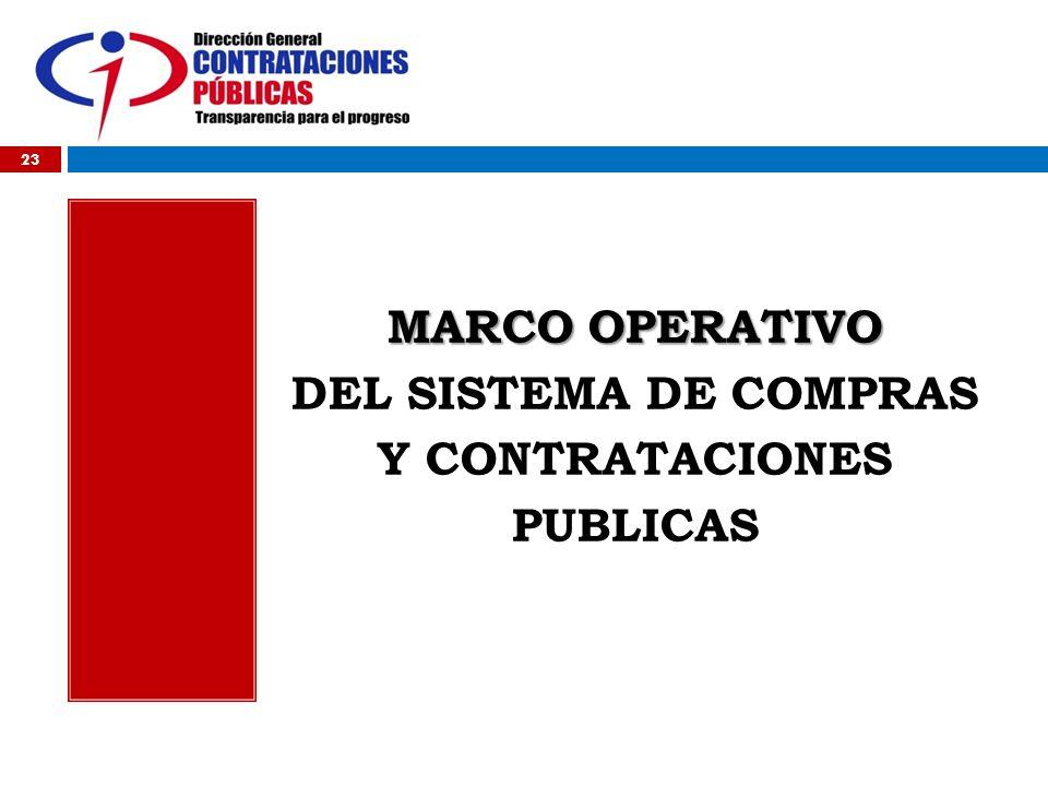 MARCO OPERATIVO DEL SISTEMA DE COMPRAS Y CONTRATACIONES PUBLICAS