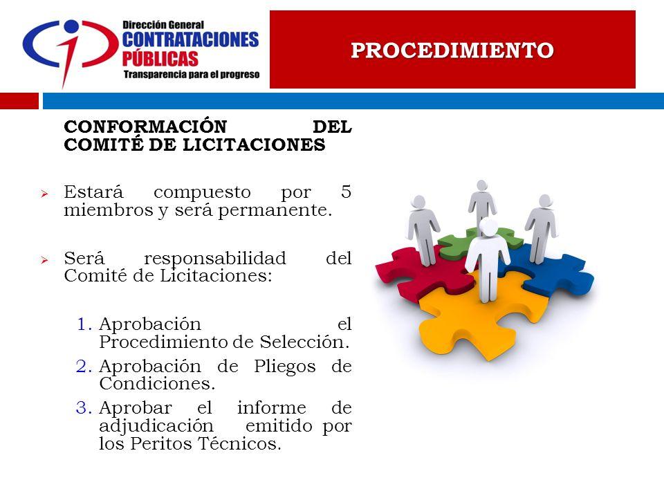 PROCEDIMIENTO Conformación del Comité de Licitaciones
