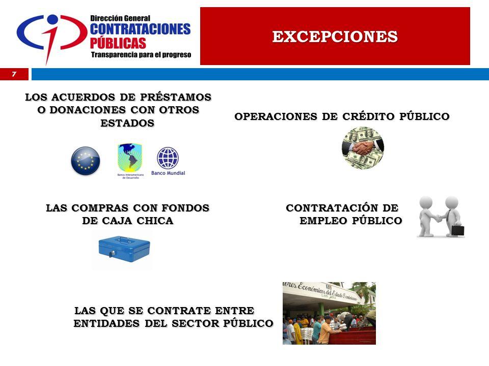 EXCEPCIONES LOS ACUERDOS DE PRÉSTAMOS O DONACIONES CON OTROS ESTADOS