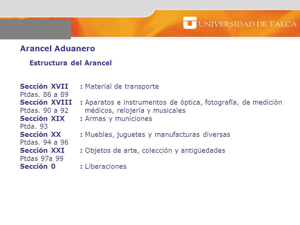 Arancel Aduanero Estructura del Arancel