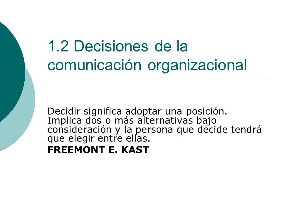 1.2 Decisiones de la comunicación organizacional