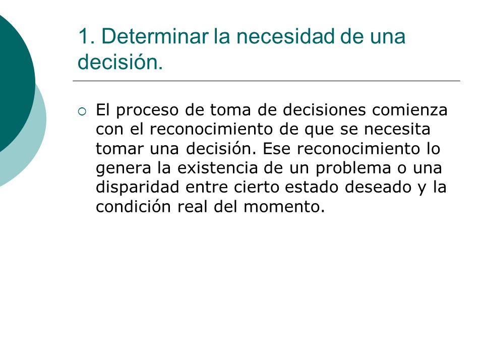 1. Determinar la necesidad de una decisión.
