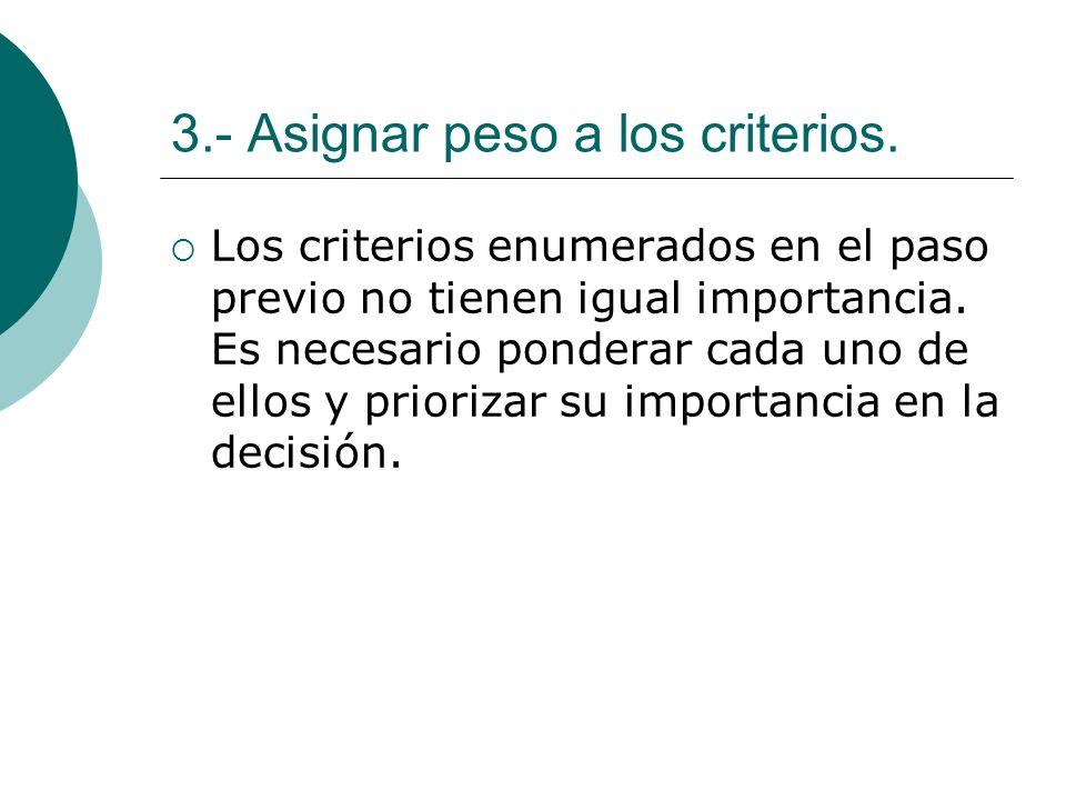 3.- Asignar peso a los criterios.