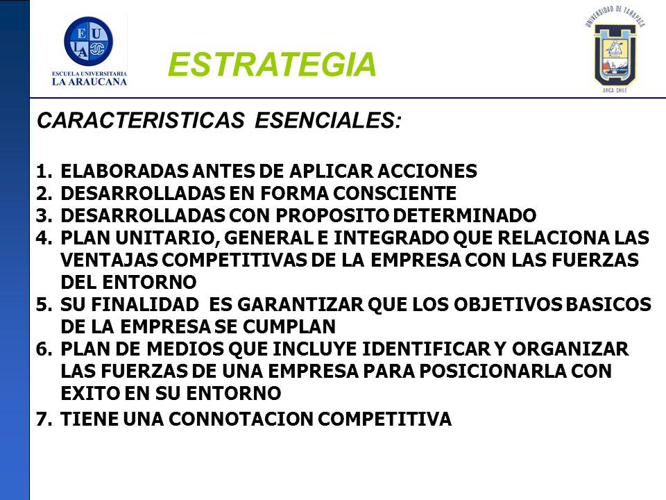 ESTRATEGIA CARACTERISTICAS ESENCIALES: