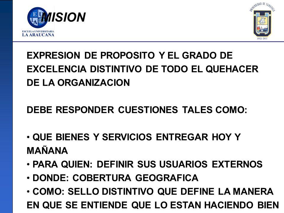 MISION EXPRESION DE PROPOSITO Y EL GRADO DE