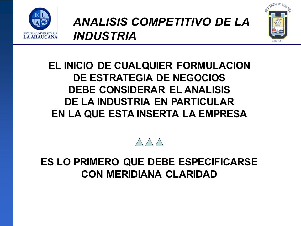 ANALISIS COMPETITIVO DE LA INDUSTRIA