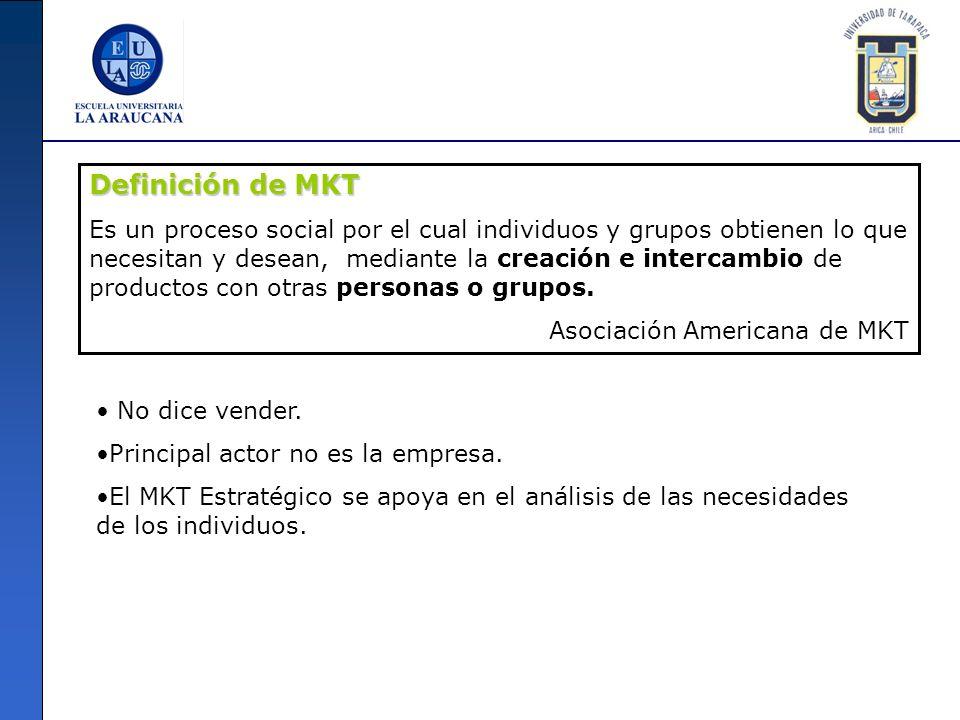 Definición de MKT