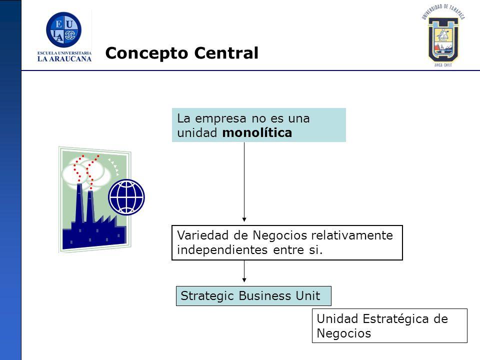 Concepto Central La empresa no es una unidad monolítica