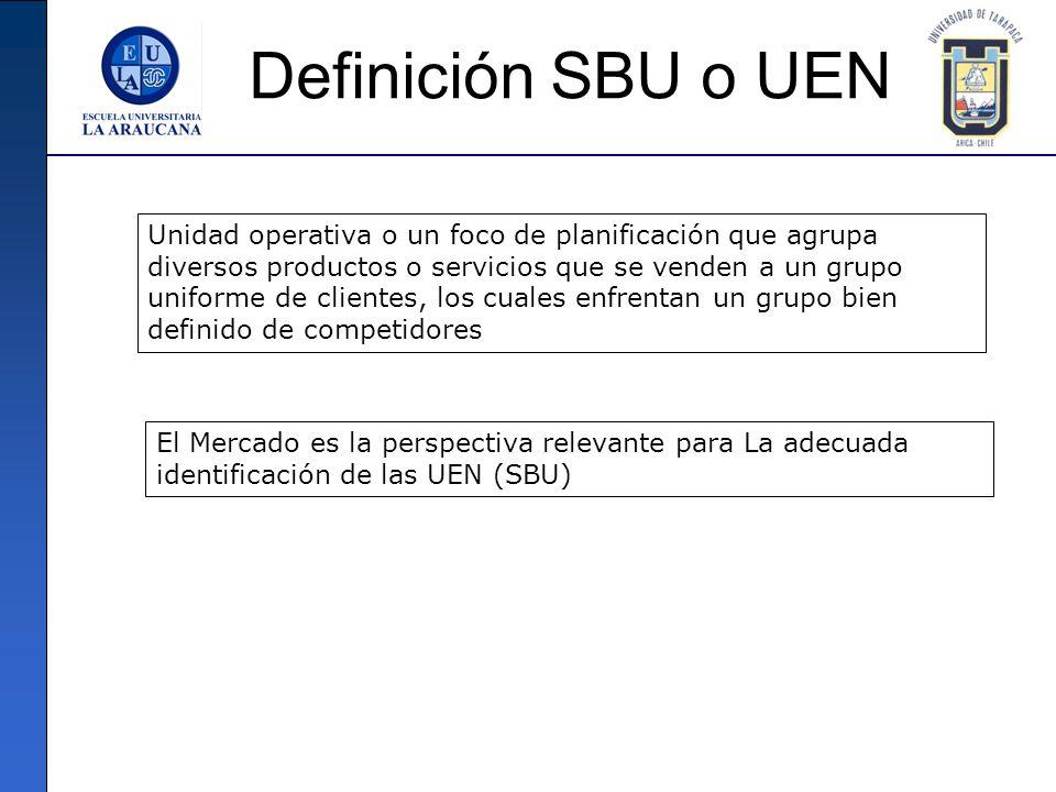 Definición SBU o UEN