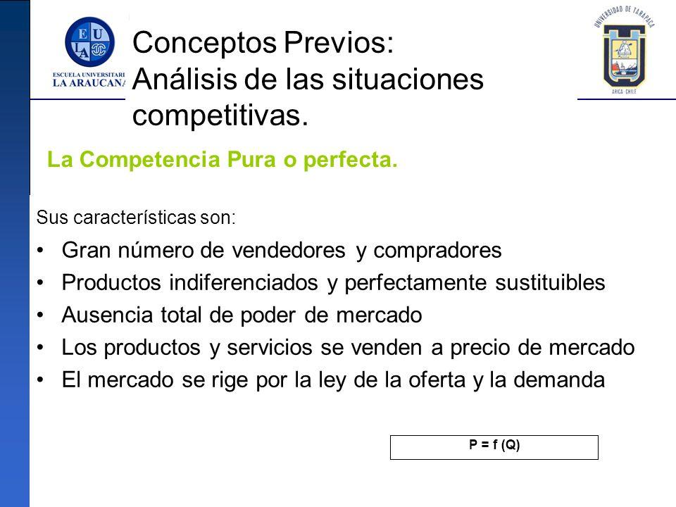 Conceptos Previos: Análisis de las situaciones competitivas.