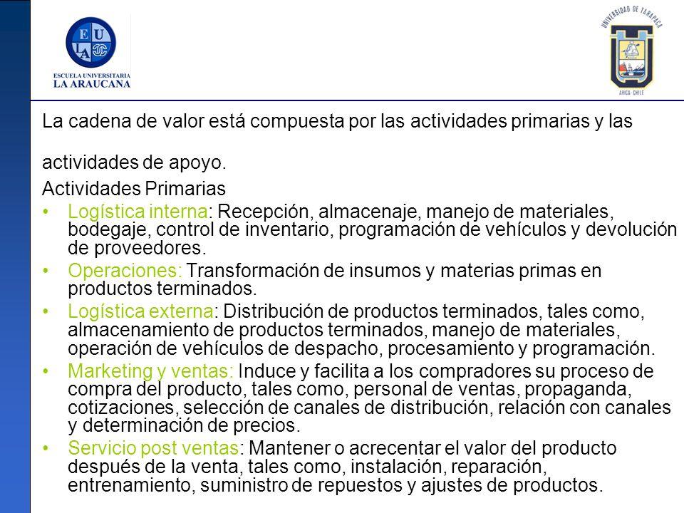 La cadena de valor está compuesta por las actividades primarias y las actividades de apoyo.