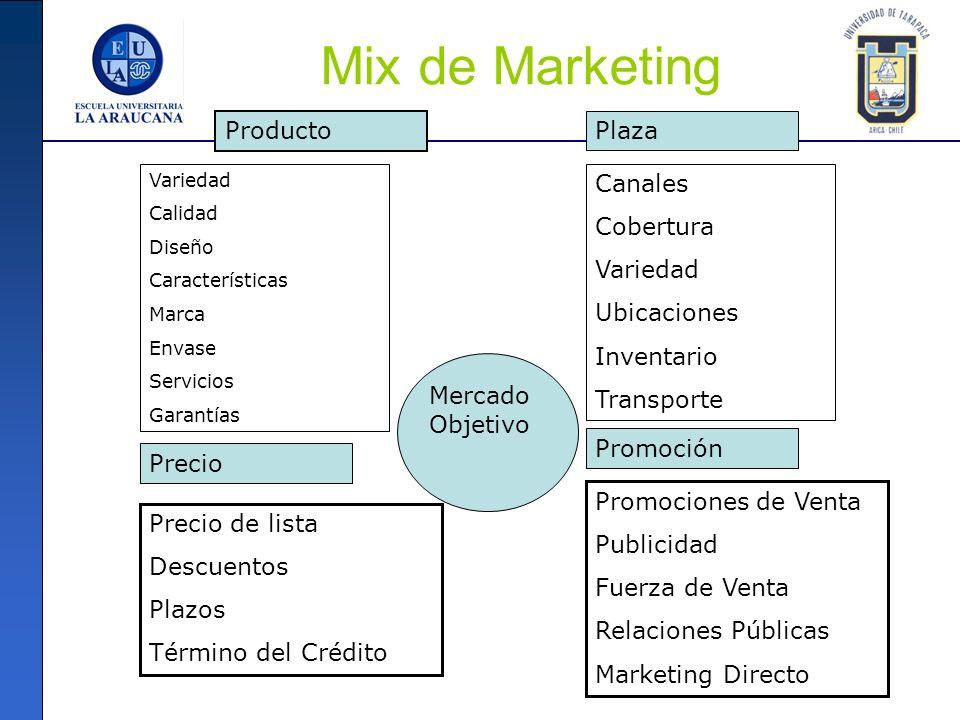 Mix de Marketing Producto Plaza Canales Cobertura Variedad Ubicaciones