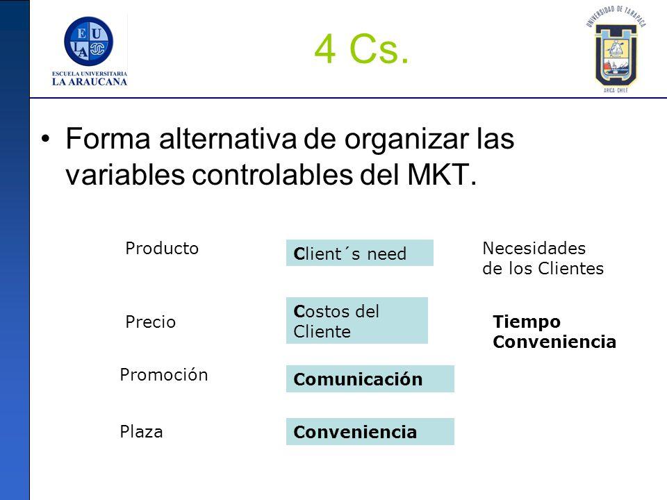 4 Cs. Forma alternativa de organizar las variables controlables del MKT. Producto. Necesidades de los Clientes.