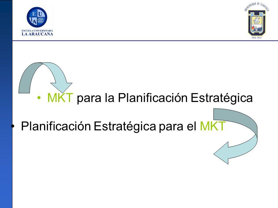 MKT para la Planificación Estratégica