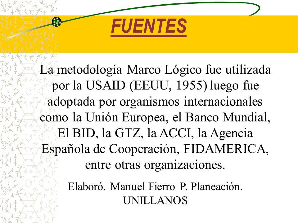 Elaboró. Manuel Fierro P. Planeación. UNILLANOS