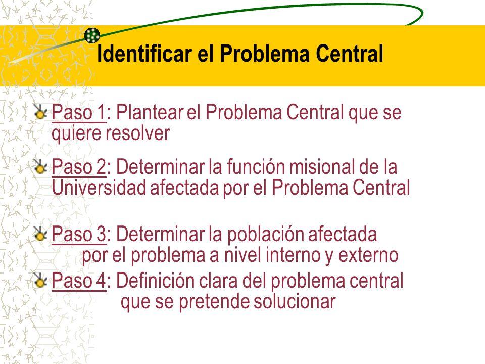 Identificar el Problema Central