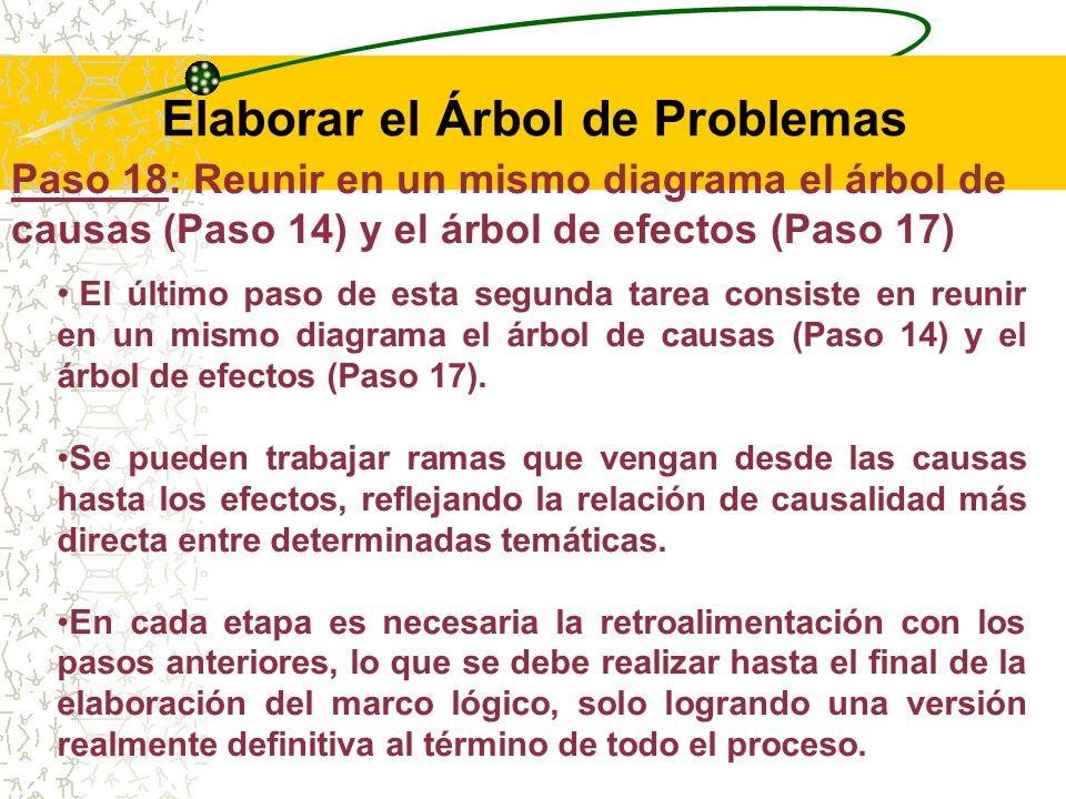 Elaborar el Árbol de Problemas