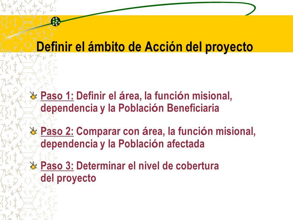 Definir el ámbito de Acción del proyecto