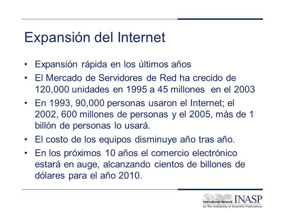 Expansión del Internet