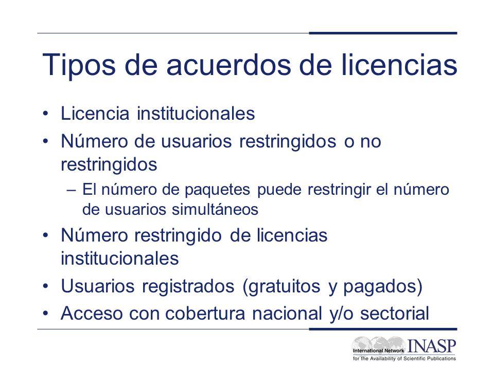 Tipos de acuerdos de licencias