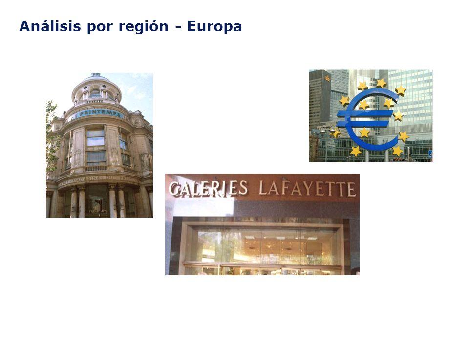 Análisis por región - Europa