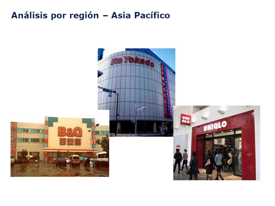 Análisis por región – Asia Pacífico