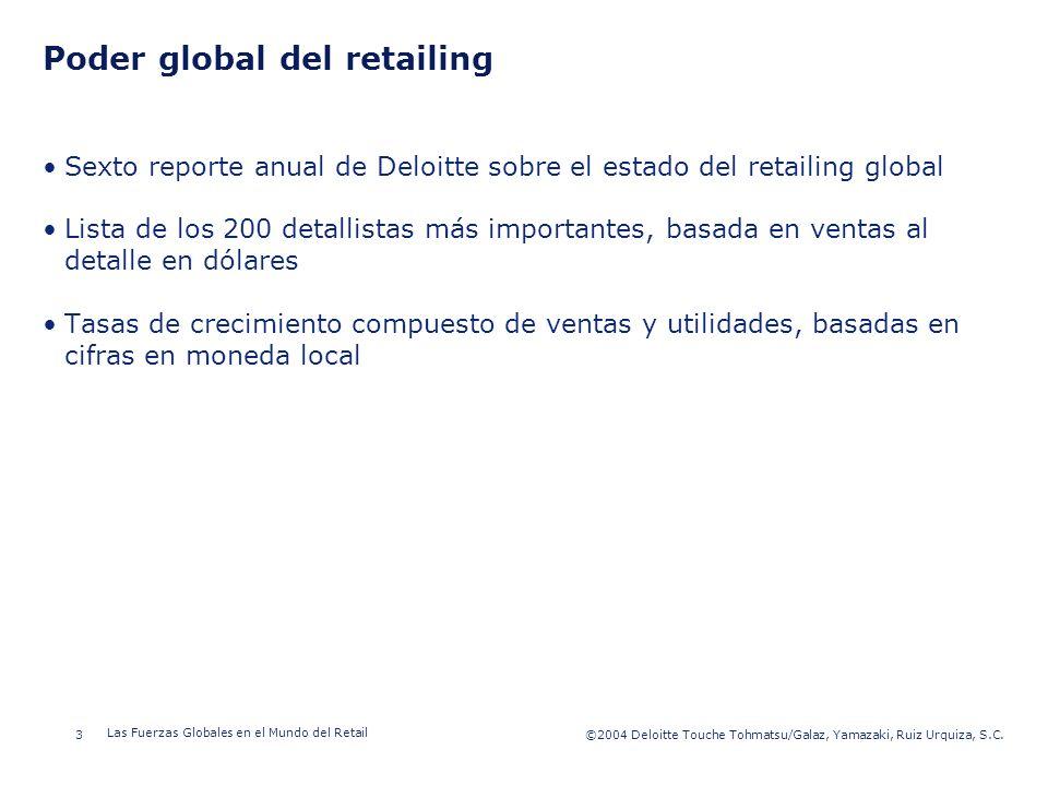 Poder global del retailing
