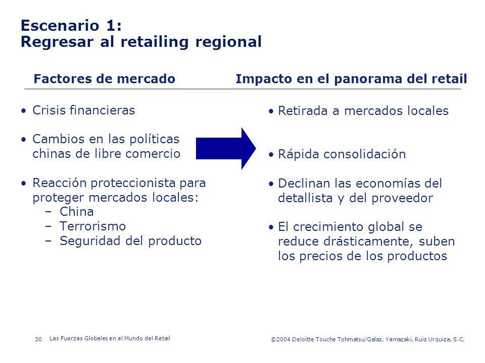 Escenario 1: Regresar al retailing regional