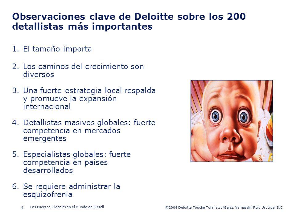 Observaciones clave de Deloitte sobre los 200 detallistas más importantes