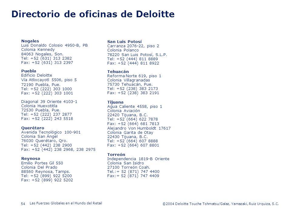 Directorio de oficinas de Deloitte