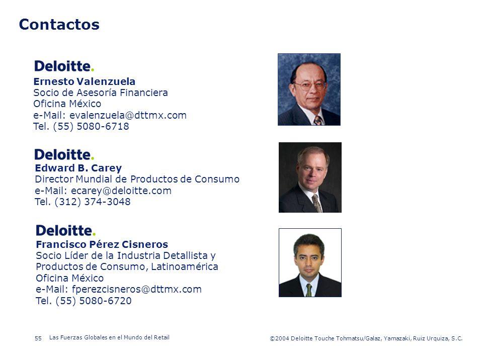 Contactos Ernesto Valenzuela Socio de Asesoría Financiera
