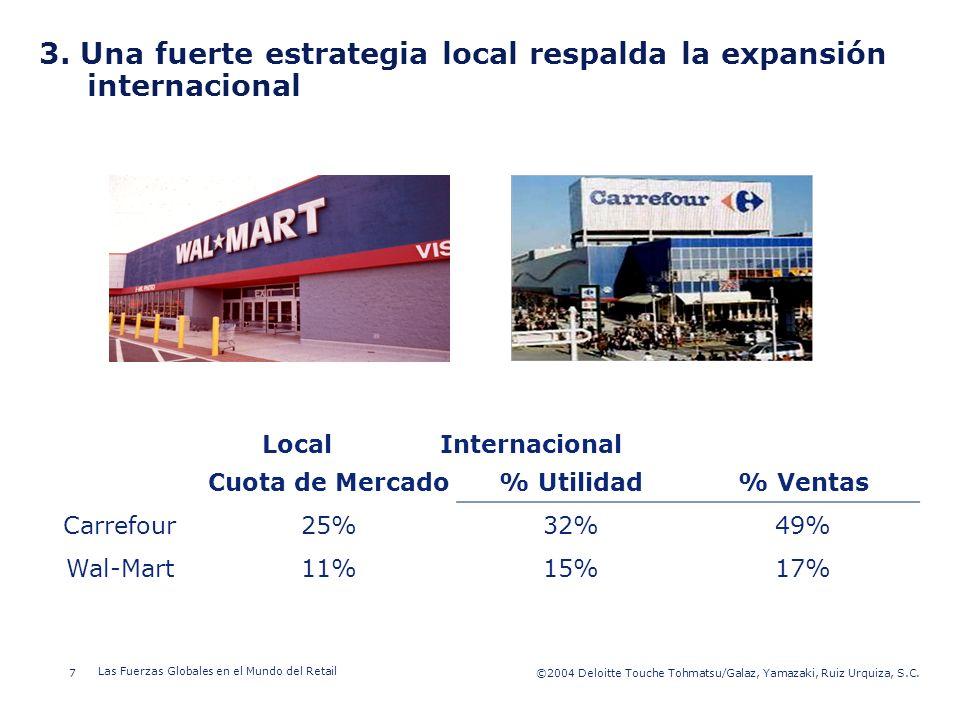 3. Una fuerte estrategia local respalda la expansión internacional
