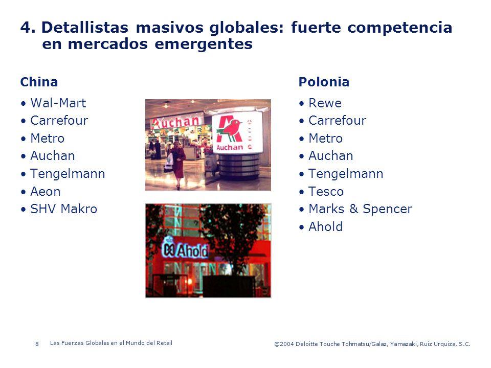 4. Detallistas masivos globales: fuerte competencia en mercados emergentes
