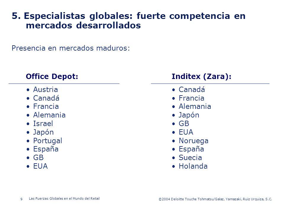 5. Especialistas globales: fuerte competencia en mercados desarrollados
