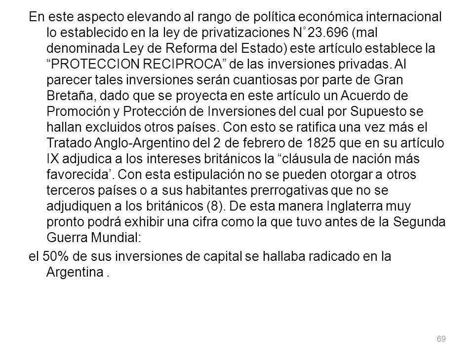 En este aspecto elevando al rango de política económica internacional lo establecido en la ley de privatizaciones N° 23.696 (mal denominada Ley de Reforma del Estado) este artículo establece la PROTECCION RECIPROCA de las inversiones privadas.