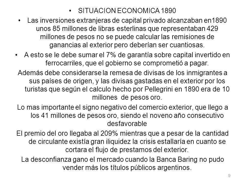 SITUACION ECONOMICA 1890
