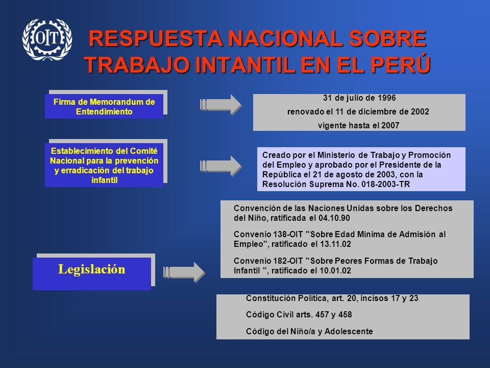 RESPUESTA NACIONAL SOBRE TRABAJO INTANTIL EN EL PERÚ