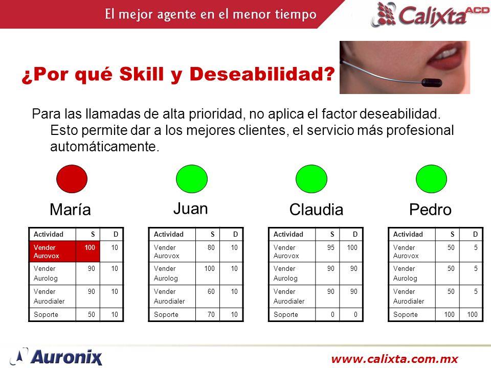 ¿Por qué Skill y Deseabilidad