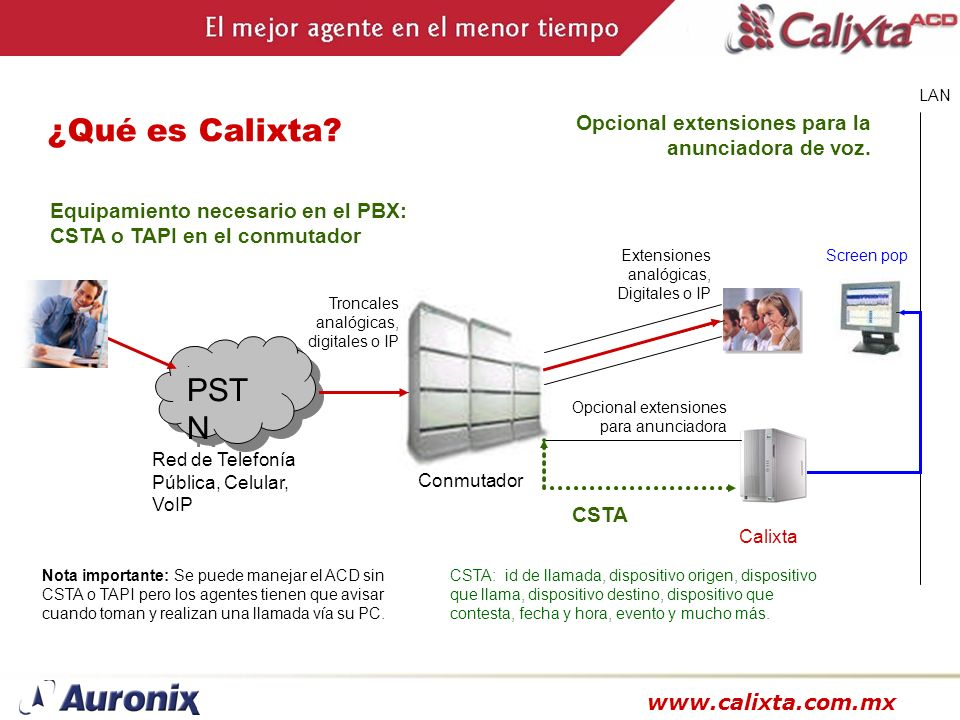 ¿Qué es Calixta PSTN Opcional extensiones para la anunciadora de voz.