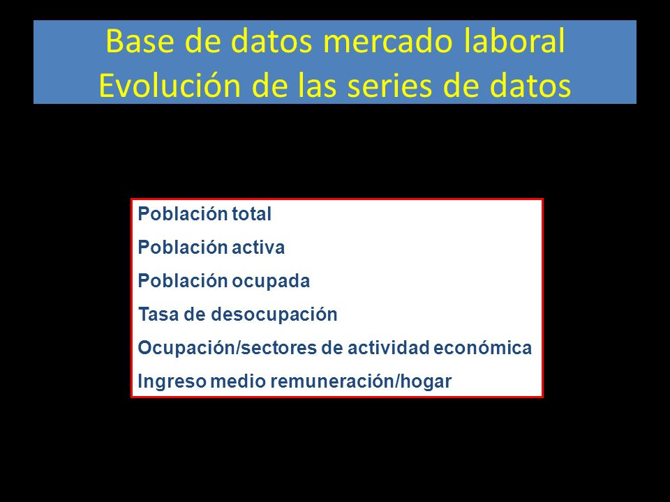 Base de datos mercado laboral Evolución de las series de datos